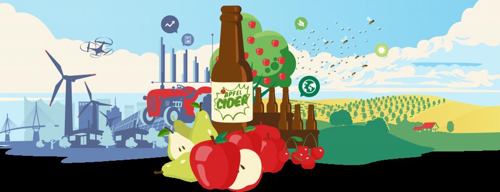 Innovationsprodukt Apfel? – Digitalisierung und Marketing im traditionellen Obstanbau